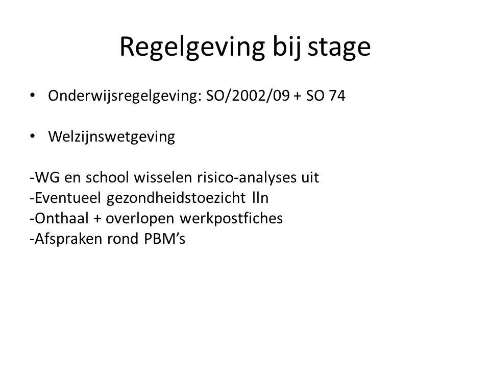 Regelgeving bij stage Onderwijsregelgeving: SO/2002/09 + SO 74 Welzijnswetgeving -WG en school wisselen risico-analyses uit -Eventueel gezondheidstoez