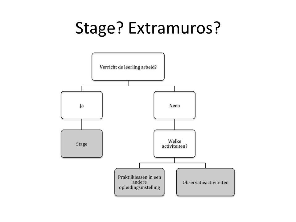 Inhoudstafel Werkplekleren: definitie Stage.Extramuros.