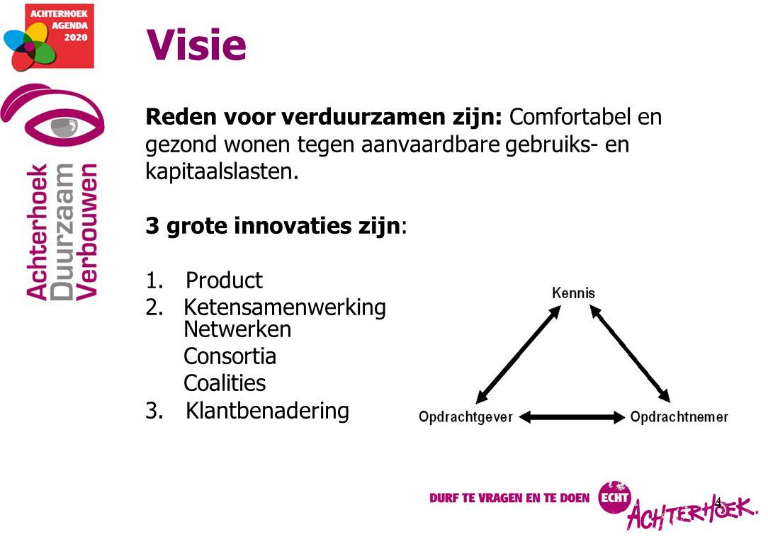 Reden voor verduurzamen zijn: Comfortabel en gezond wonen tegen aanvaardbare gebruiks- en kapitaalslasten.