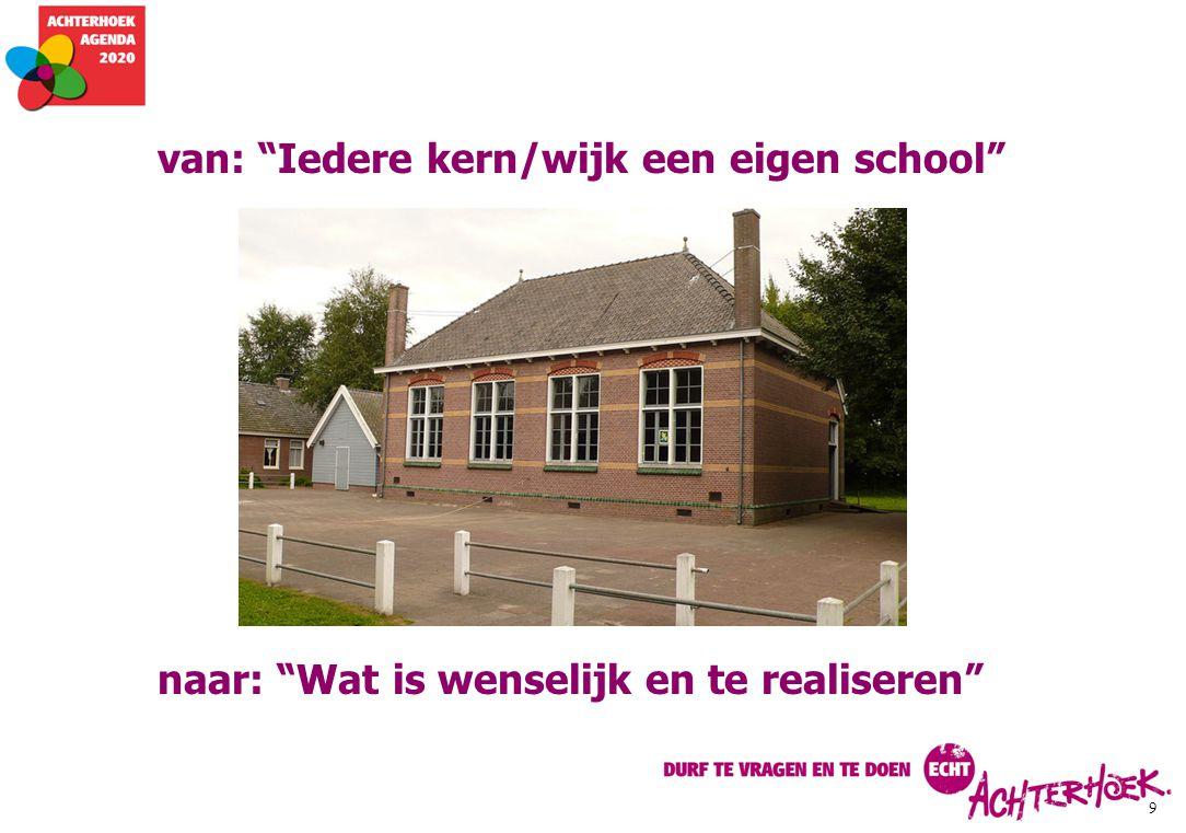 9 van: Iedere kern/wijk een eigen school naar: Wat is wenselijk en te realiseren