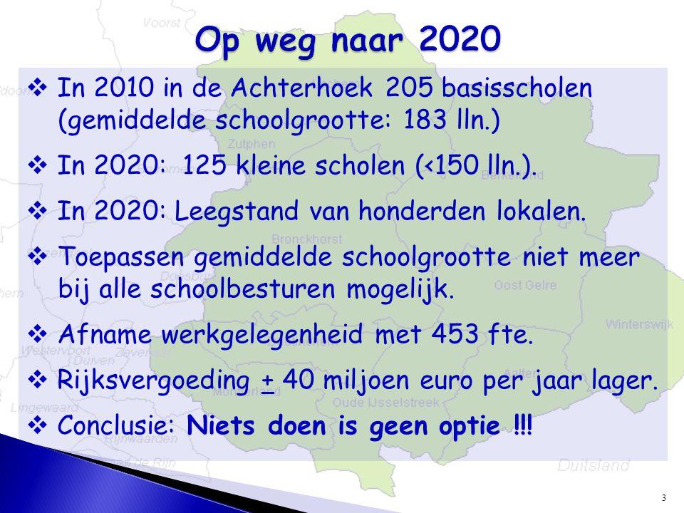 3  In 2010 in de Achterhoek 205 basisscholen (gemiddelde schoolgrootte: 183 lln.)  In 2020: 125 kleine scholen (<150 lln.).