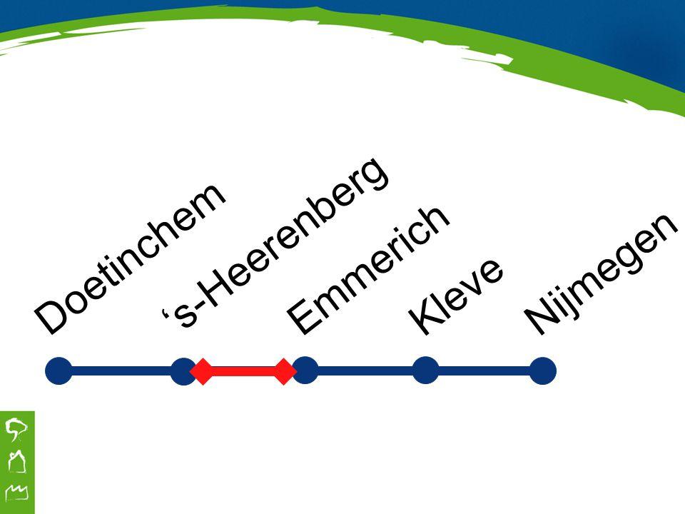 2. Doel Samenvoeging buslijnen Doetinchem - Emmerich tot snelbusverbinding met hogere frequentie