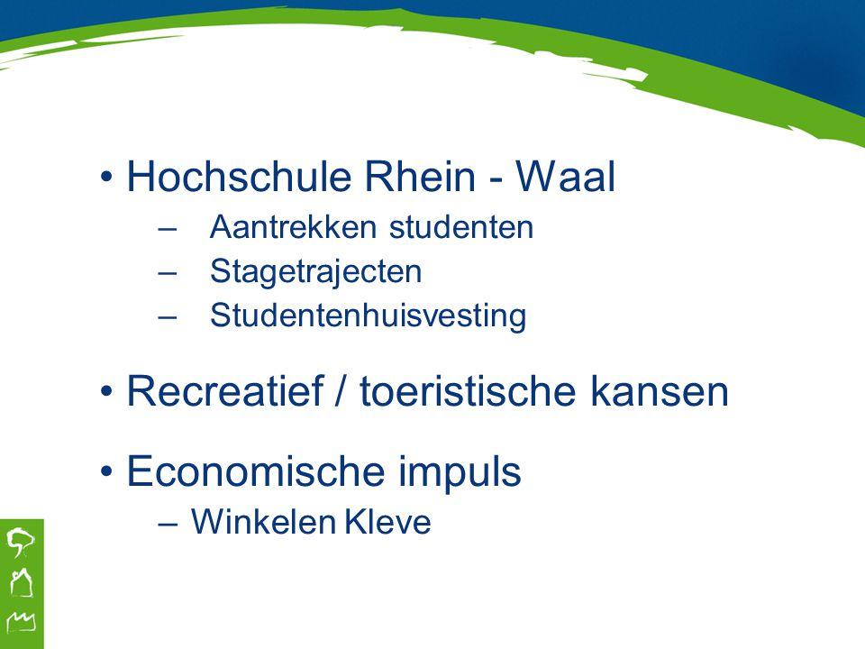 Hochschule Rhein - Waal – Aantrekken studenten – Stagetrajecten – Studentenhuisvesting Recreatief / toeristische kansen Economische impuls –Winkelen K