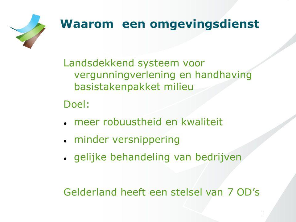 | Waarom een omgevingsdienst Landsdekkend systeem voor vergunningverlening en handhaving basistakenpakket milieu Doel: meer robuustheid en kwaliteit m