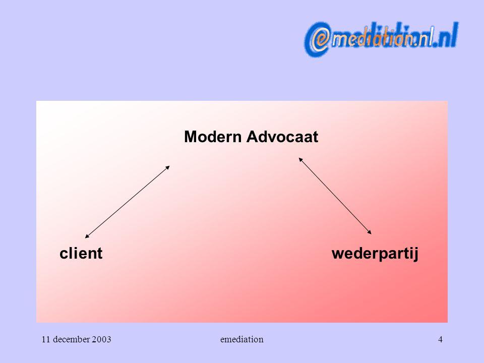 11 december 2003emediation5 Advocaat/mediator clientclient