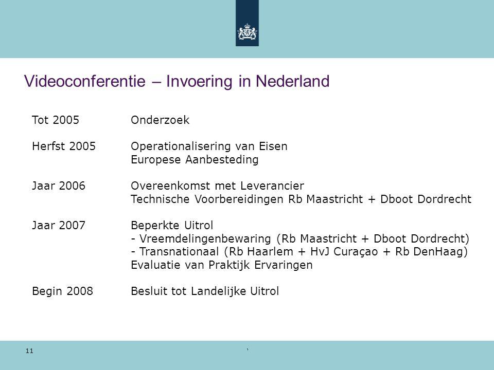 Voorbeeldpresentatie | 28 oktober 2010 11 Videoconferentie – Invoering in Nederland Tot 2005Onderzoek Herfst 2005Operationalisering van Eisen Europese