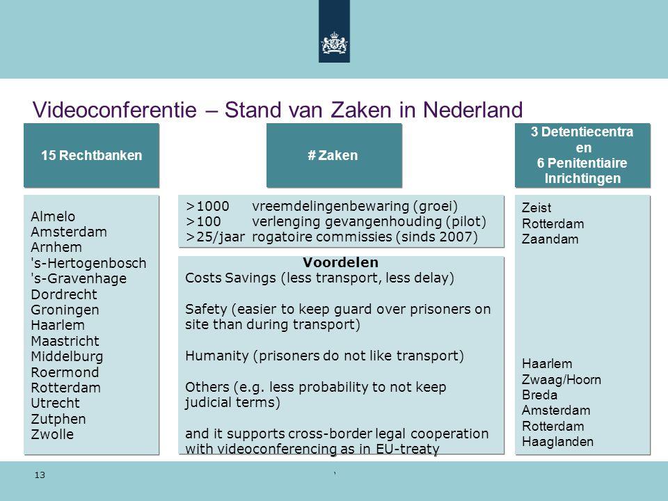 Voorbeeldpresentatie | 28 oktober 2010 13 Videoconferentie – Stand van Zaken in Nederland 15 Rechtbanken 3 Detentiecentra en 6 Penitentiaire Inrichtin
