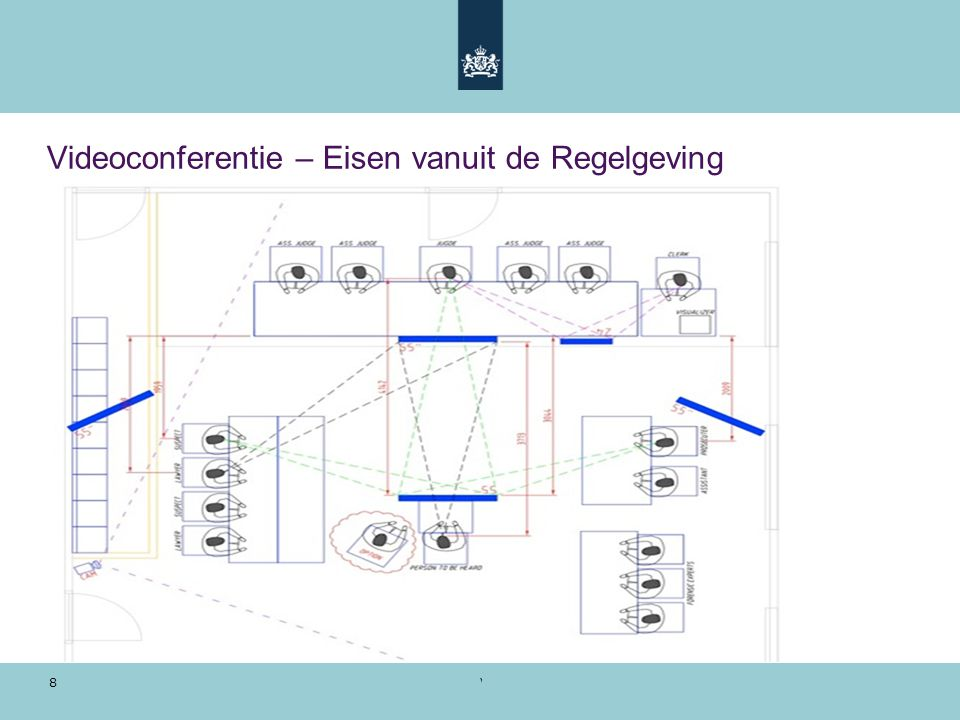 Voorbeeldpresentatie | 28 oktober 2010 9 Videoconferentie – Eisen vanuit de Regelgeving facility to consult one's lawyer (with or without interpreter's assistance, in one or from the other remote location) not to be heard by others Consultation facility to share and/or exchange documents (either hard- or softcopy, either in file or new in court session) between both locations Exchange of Documents the authenticity of the reproduction should be assured in that it is indefeasible it should not be possible to (meaningfully) intercept the reproduction the authenticity of the reproduction should be assured in that it is indefeasible it should not be possible to (meaningfully) intercept the reproduction Secure it should be possible to connect the system to systems outside Netherlands; each system should therefore adhere to ITU standards for ISDN, VPN, Internet and DSL it should be possible to connect the system to systems outside Netherlands; each system should therefore adhere to ITU standards for ISDN, VPN, Internet and DSL Cross-Border Connectivity Cross-Border Connectivity