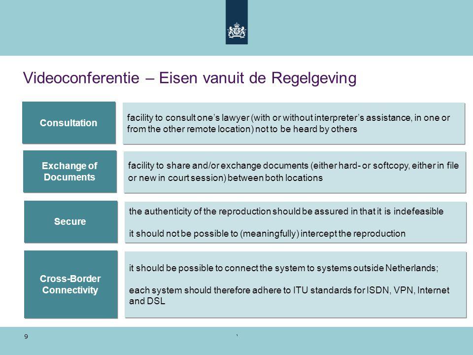 Voorbeeldpresentatie | 28 oktober 2010 9 Videoconferentie – Eisen vanuit de Regelgeving facility to consult one's lawyer (with or without interpreter'