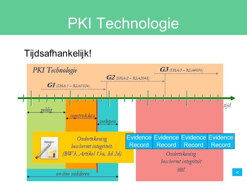 PKI Technologie Tijdsafhankelijk! G1 (SHA-1 – RSA1024) PKI Technologie G3 (SHA-3 – RSA4096) G2 (SHA-2 – RSA2048) verlopen ingetrokken geldig tijd on-l