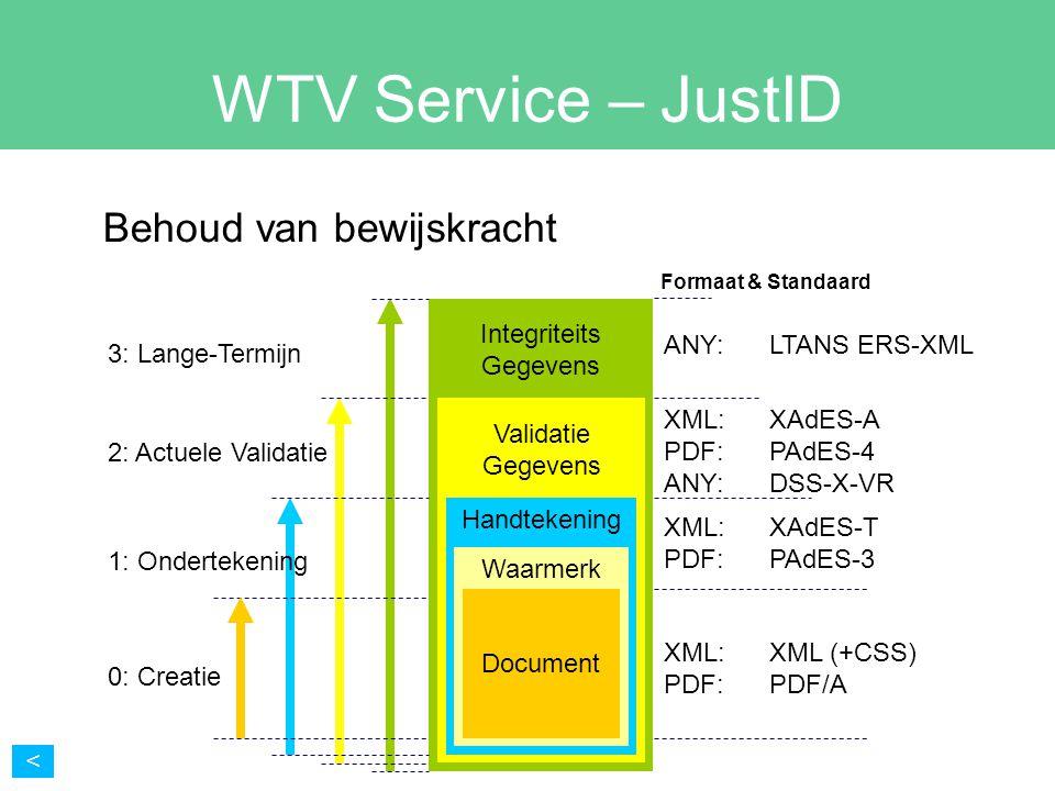 WTV Service – JustID Behoud van bewijskracht Integriteits Gegevens 3: Lange-Termijn Validatie Gegevens 2: Actuele Validatie Handtekening Waarmerk 1: Ondertekening Document 0: Creatie XML:XAdES-T PDF:PAdES-3 XML:XAdES-A PDF:PAdES-4 ANY:DSS-X-VR ANY:LTANS ERS-XML XML:XML (+CSS) PDF:PDF/A Formaat & Standaard <