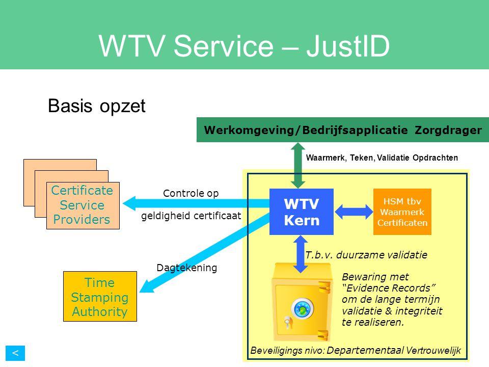 WTV Service – JustID Basis opzet WTV Kern Beveiligings nivo: Departementaal Vertrouwelijk Waarmerk, Teken, Validatie Opdrachten T.b.v. duurzame valida