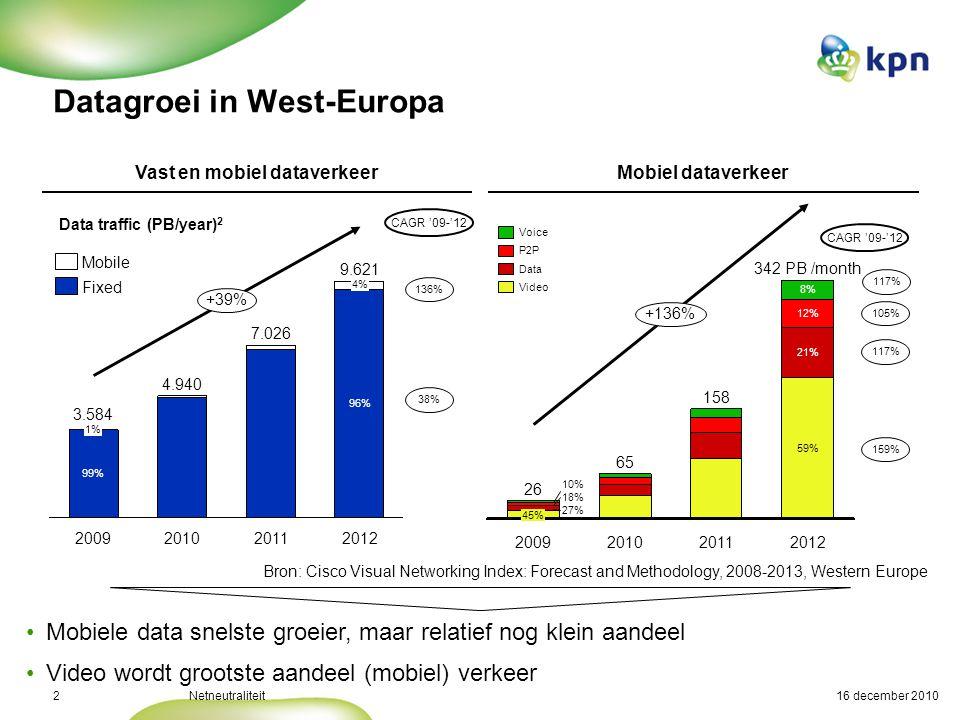16 december 2010Netneutraliteit2 1% 99% 3.584 2009 4.940 2010 7.026 2011 4% 96% 9.621 2012 Mobile Fixed +39% Data traffic (PB/year) 2 Vast en mobiel d