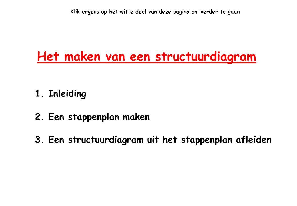 Klik ergens op het witte deel van deze pagina om verder te gaan Het structuurdiagram wordt dan : terug naar opdracht