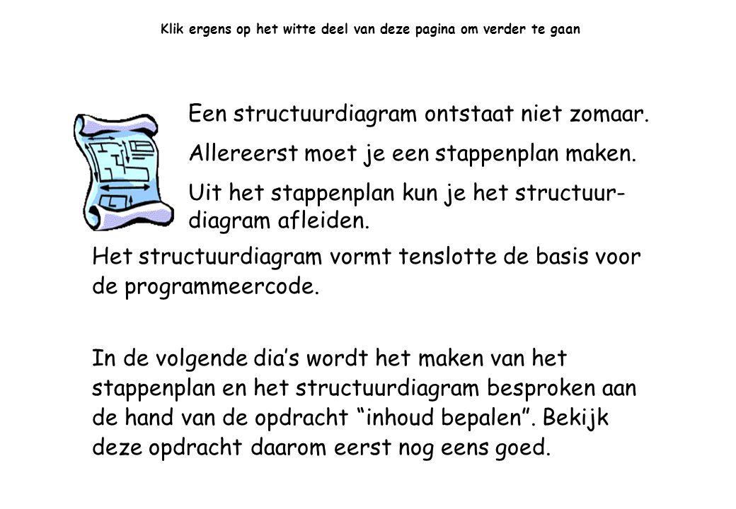 1. Inleiding Klik ergens op het witte deel van deze pagina om verder te gaan Structuurdiagrammen maken is niet populair. Niet bij leerlingen en niet b