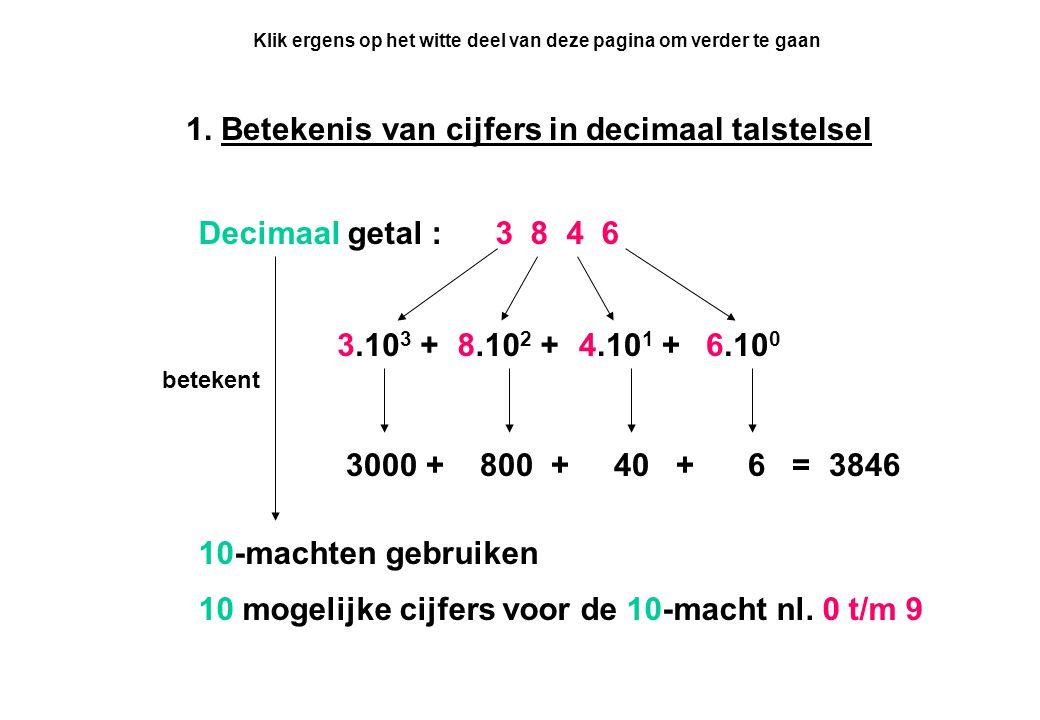 Rekenen met andere talstelsels 1. Betekenis van de cijfers in decimaal talstelsel Klik ergens op het witte deel van deze pagina om verder te gaan 2. O