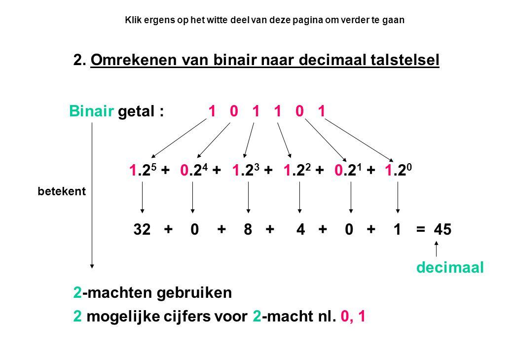 1. Betekenis van cijfers in decimaal talstelsel Decimaal getal : 3 8 4 6 10-machten gebruiken 10 mogelijke cijfers voor de 10-macht nl. 0 t/m 9 6.10 0