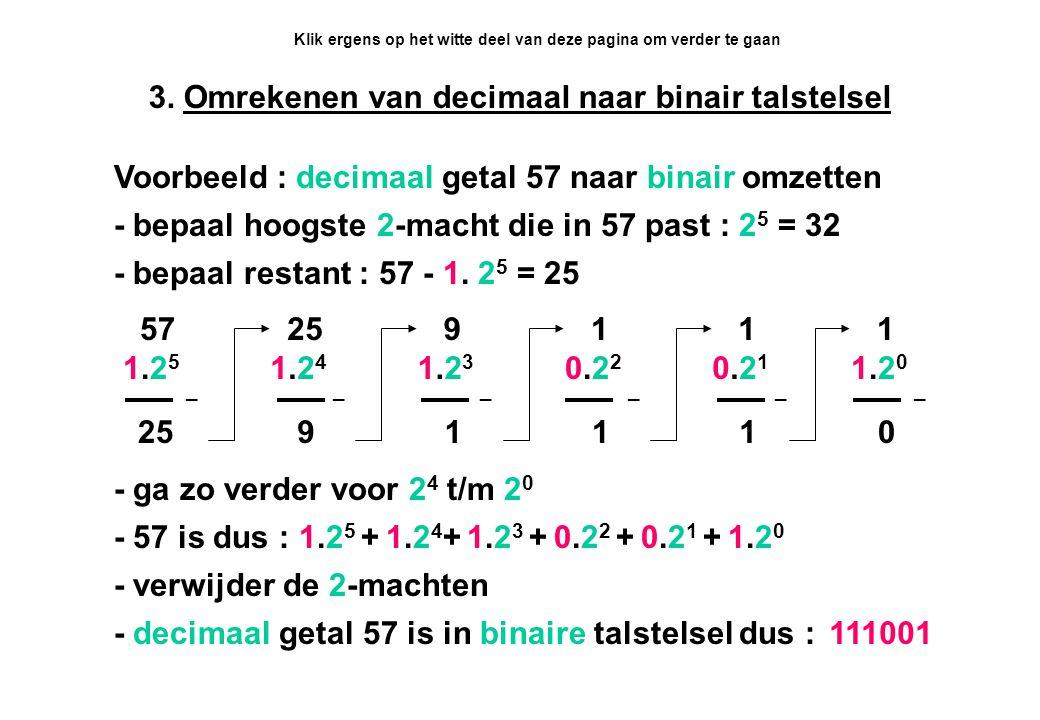2. Omrekenen van binair naar decimaal talstelsel Binair getal : 1 0 1 1 0 1 2-machten gebruiken 2 mogelijke cijfers voor 2-macht nl. 0, 1 1.201.20 0.2