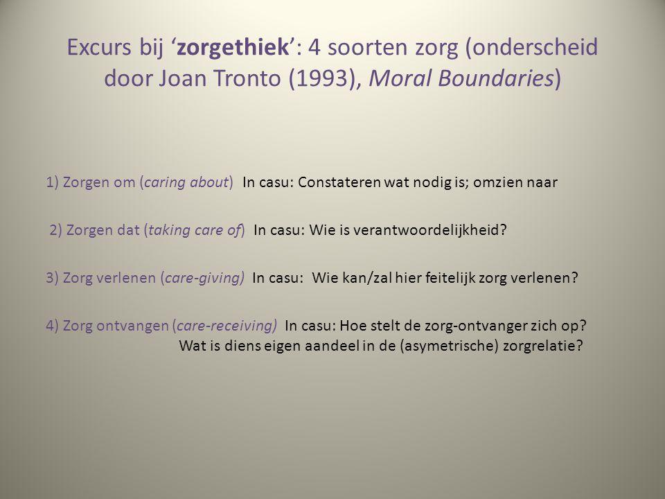Excurs bij 'zorgethiek': 4 soorten zorg (onderscheid door Joan Tronto (1993), Moral Boundaries) 1) Zorgen om (caring about) In casu: Constateren wat n