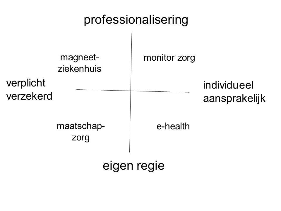 professionalisering verplicht verzekerd individueel aansprakelijk eigen regie magneet- ziekenhuis monitor zorg e-health maatschap- zorg