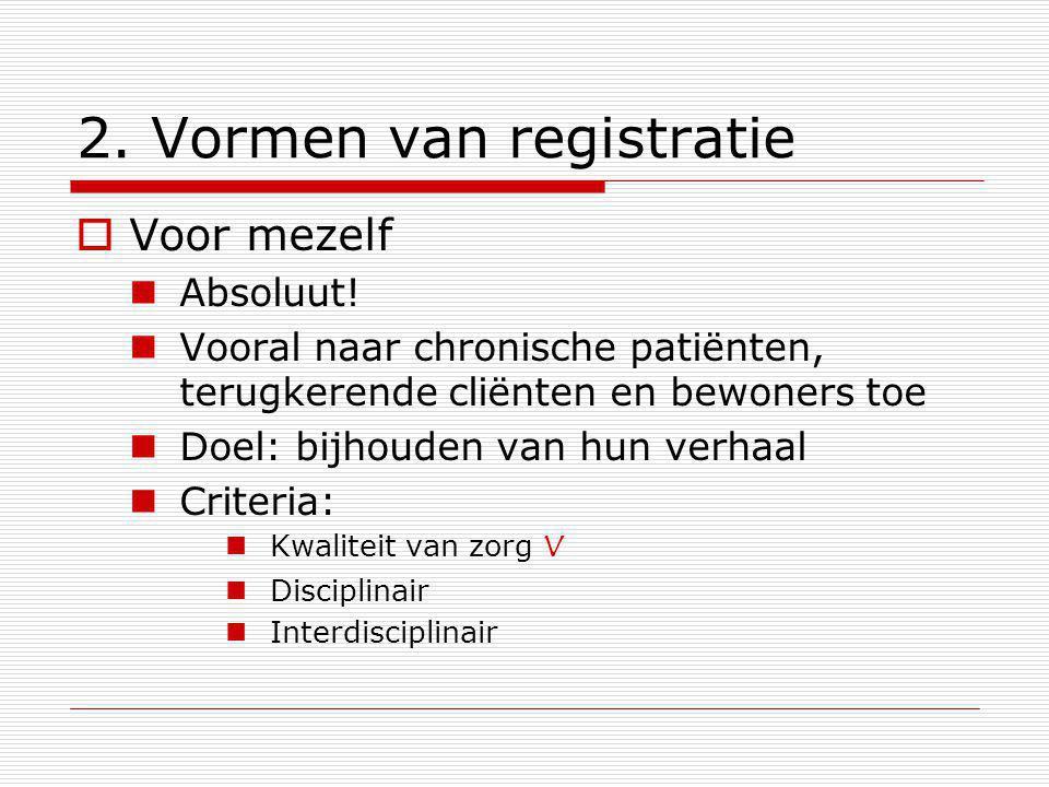 2. Vormen van registratie  Voor mezelf Absoluut.