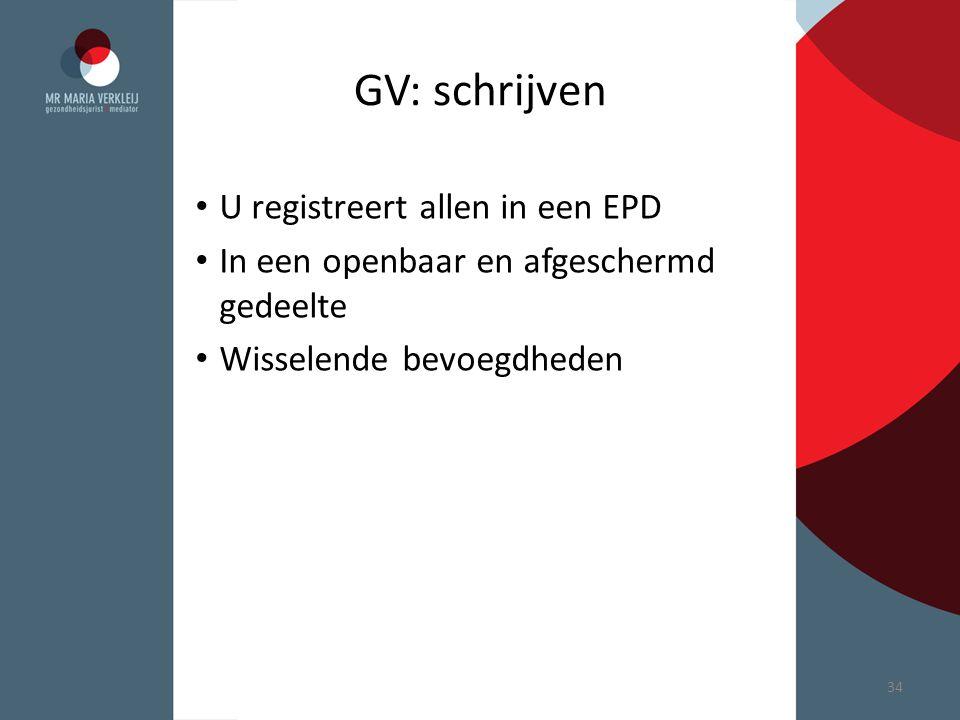GV: schrijven U registreert allen in een EPD In een openbaar en afgeschermd gedeelte Wisselende bevoegdheden 34