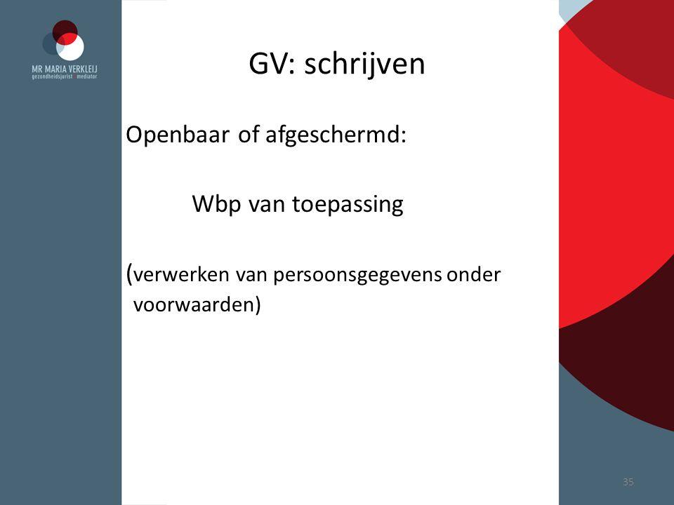 GV: schrijven Openbaar of afgeschermd: Wbp van toepassing ( verwerken van persoonsgegevens onder voorwaarden) 35