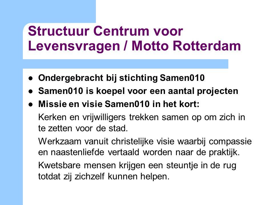Structuur Centrum voor Levensvragen / Motto Rotterdam Ondergebracht bij stichting Samen010 Samen010 is koepel voor een aantal projecten Missie en visie Samen010 in het kort: Kerken en vrijwilligers trekken samen op om zich in te zetten voor de stad.