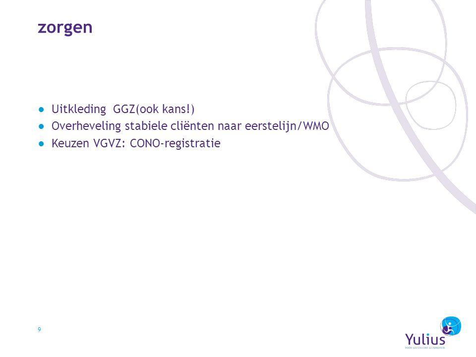 zorgen 9 ●Uitkleding GGZ(ook kans!) ●Overheveling stabiele cliënten naar eerstelijn/WMO ●Keuzen VGVZ: CONO-registratie