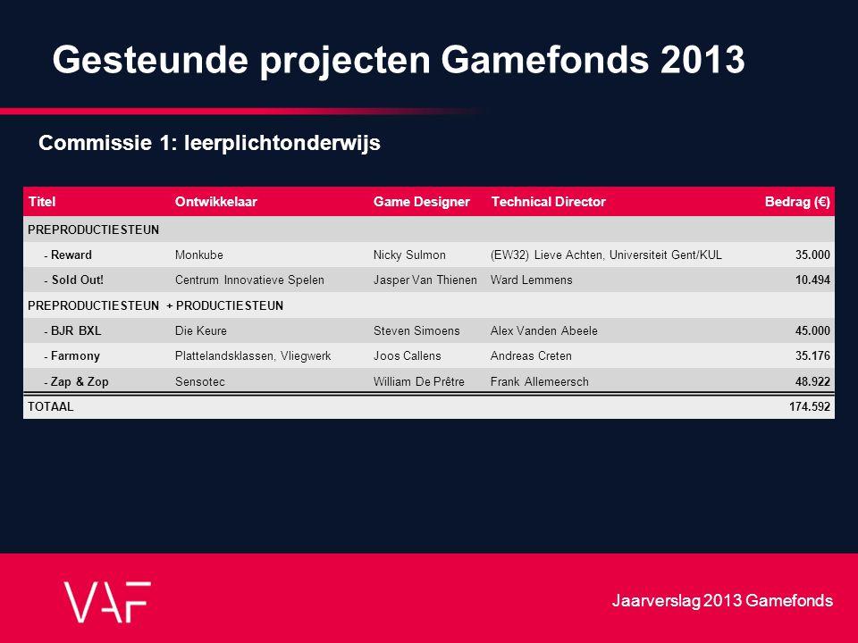 Gesteunde projecten Gamefonds 2013 TitelOntwikkelaarGame DesignerTechnical DirectorBedrag (€) PREPRODUCTIESTEUN - RewardMonkubeNicky Sulmon(EW32) Liev
