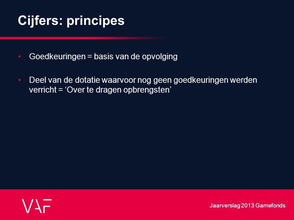 Cijfers: principes Goedkeuringen = basis van de opvolging Deel van de dotatie waarvoor nog geen goedkeuringen werden verricht = 'Over te dragen opbren