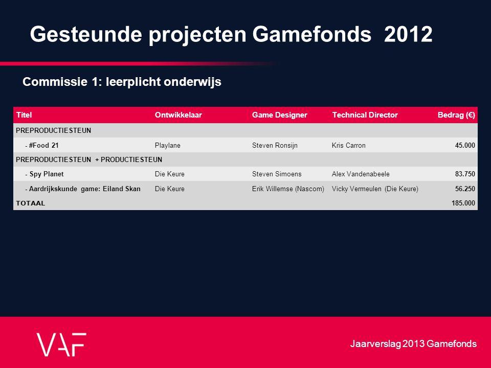 Gesteunde projecten Gamefonds 2012 TitelOntwikkelaarGame DesignerTechnical DirectorBedrag (€) PREPRODUCTIESTEUN - #Food 21PlaylaneSteven RonsijnKris C