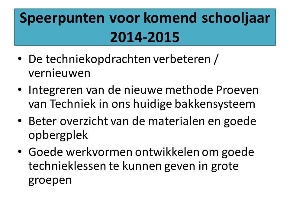 Speerpunten voor komend schooljaar 2014-2015 De techniekopdrachten verbeteren / vernieuwen Integreren van de nieuwe methode Proeven van Techniek in on