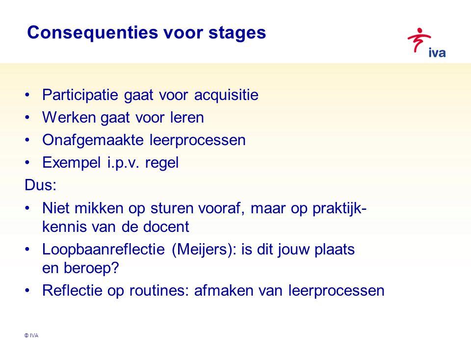 © IVA Consequenties voor stages Participatie gaat voor acquisitie Werken gaat voor leren Onafgemaakte leerprocessen Exempel i.p.v. regel Dus: Niet mik