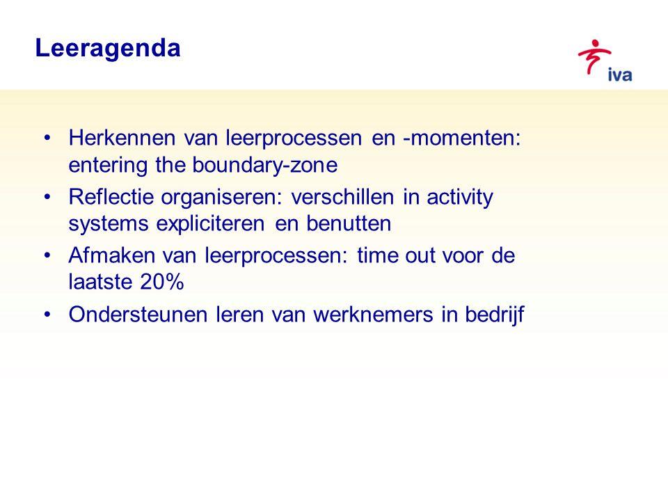 Leeragenda Herkennen van leerprocessen en -momenten: entering the boundary-zone Reflectie organiseren: verschillen in activity systems expliciteren en
