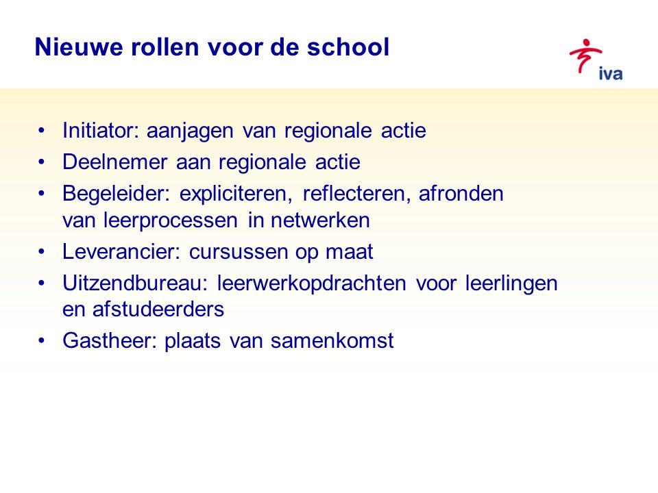 Nieuwe rollen voor de school Initiator: aanjagen van regionale actie Deelnemer aan regionale actie Begeleider: expliciteren, reflecteren, afronden van