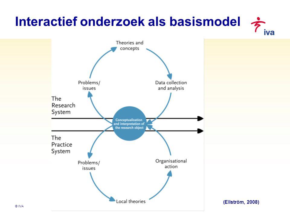 © IVA Interactief onderzoek als basismodel (Ellström, 2008)
