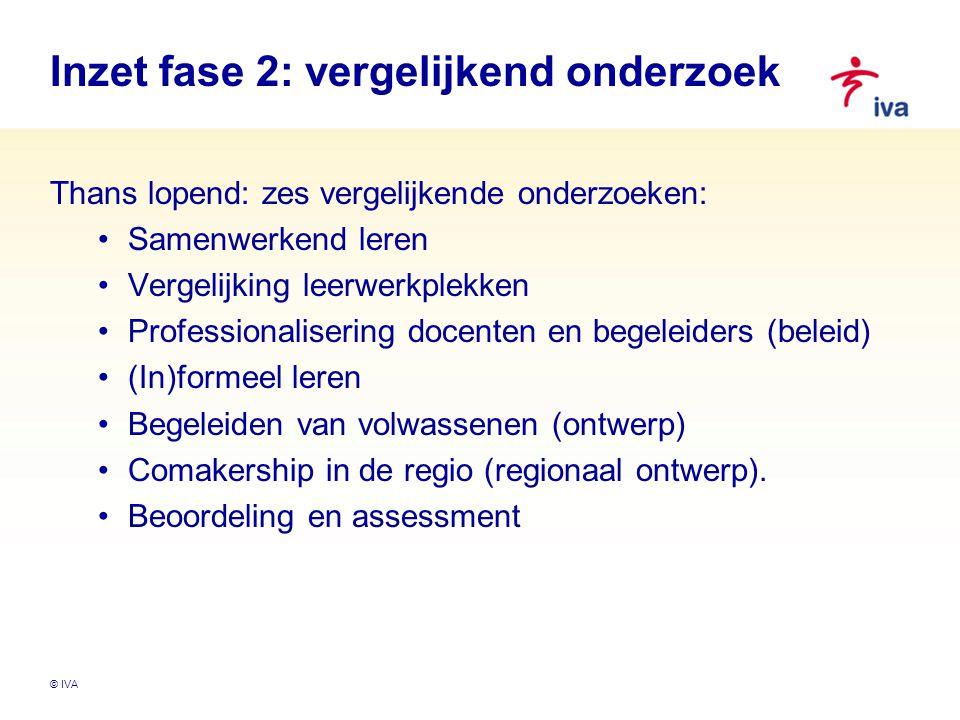 Inzet fase 2: vergelijkend onderzoek Thans lopend: zes vergelijkende onderzoeken: Samenwerkend leren Vergelijking leerwerkplekken Professionalisering