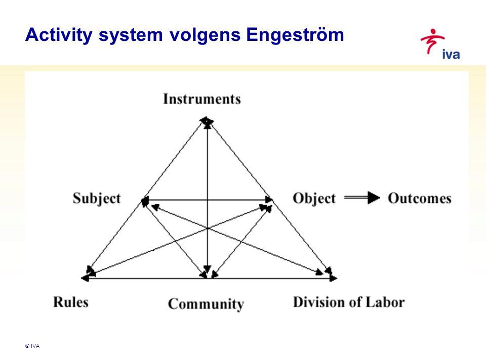 © IVA Activity system volgens Engeström