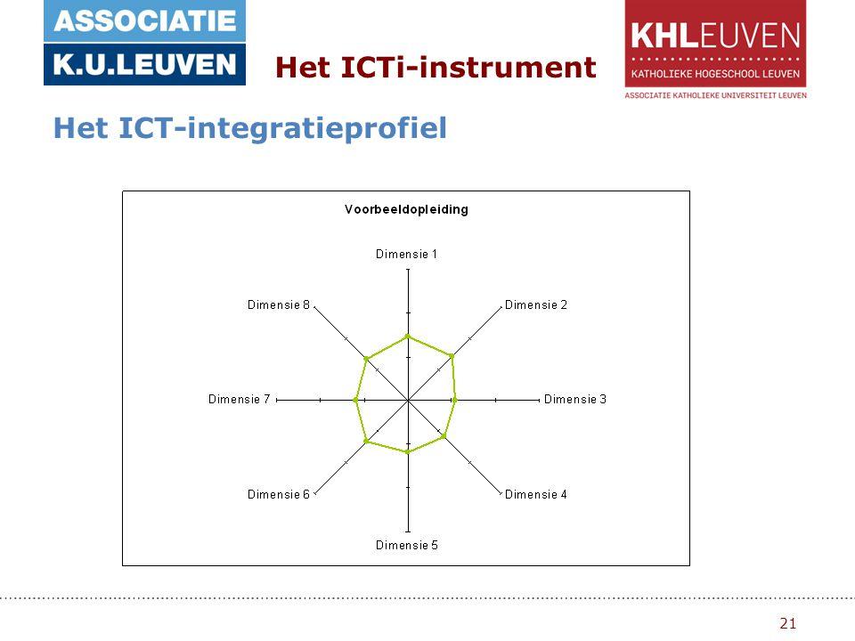 21 Het ICTi-instrument Het ICT-integratieprofiel