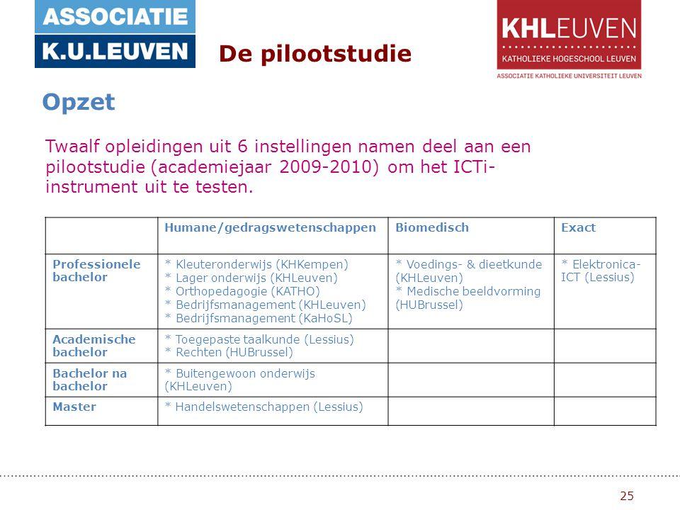 25 De pilootstudie Opzet Twaalf opleidingen uit 6 instellingen namen deel aan een pilootstudie (academiejaar 2009-2010) om het ICTi- instrument uit te testen.