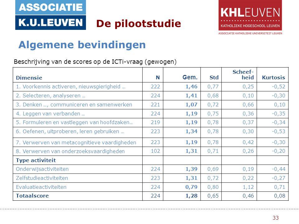 33 De pilootstudie Algemene bevindingen Beschrijving van de scores op de ICTi-vraag (gewogen) Dimensie N Gem.