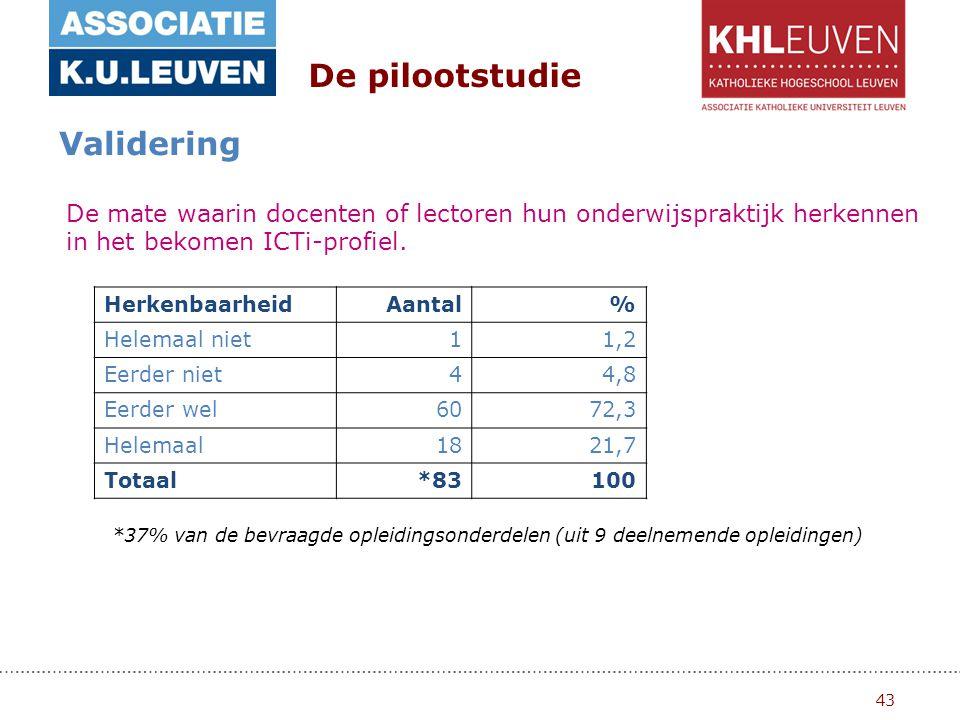 43 De pilootstudie Validering De mate waarin docenten of lectoren hun onderwijspraktijk herkennen in het bekomen ICTi-profiel.