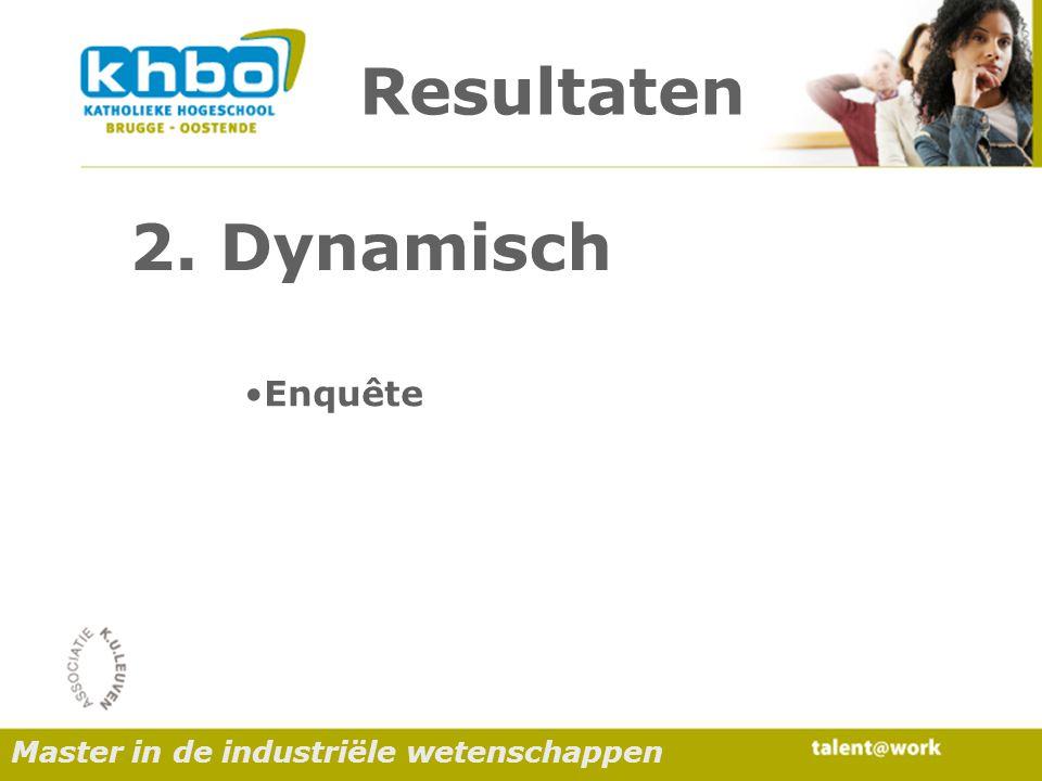 Resultaten Enquête 2. Dynamisch Master in de industriële wetenschappen