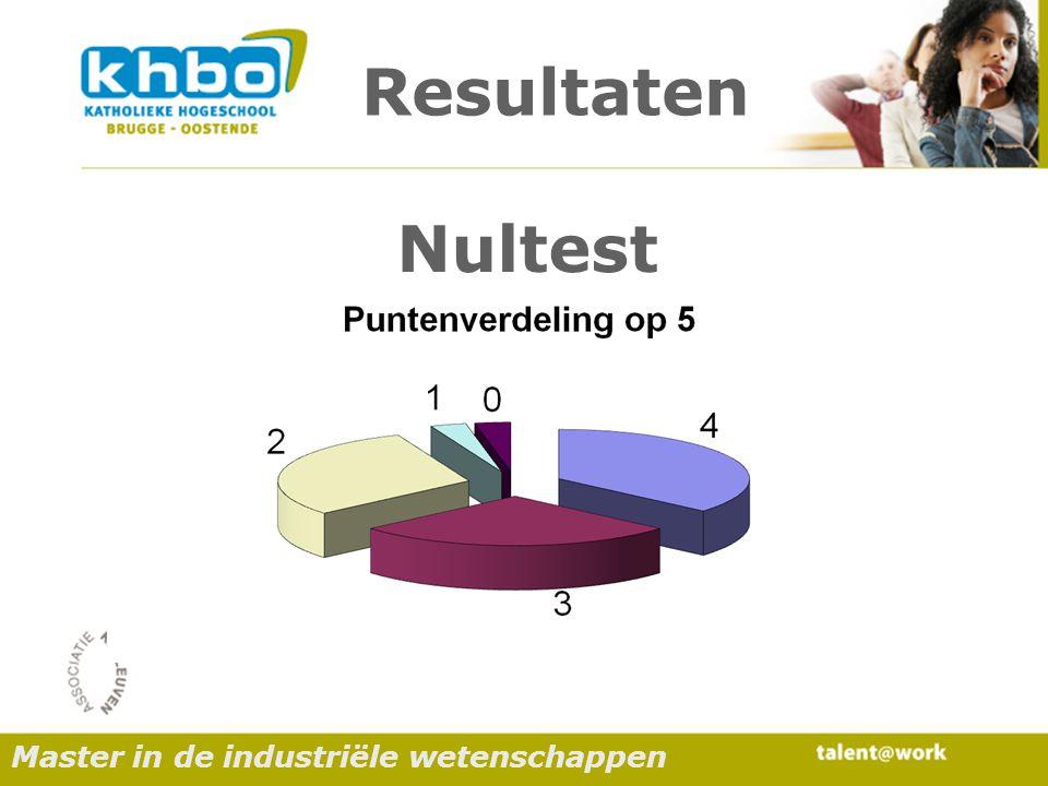 Resultaten Nultest Master in de industriële wetenschappen