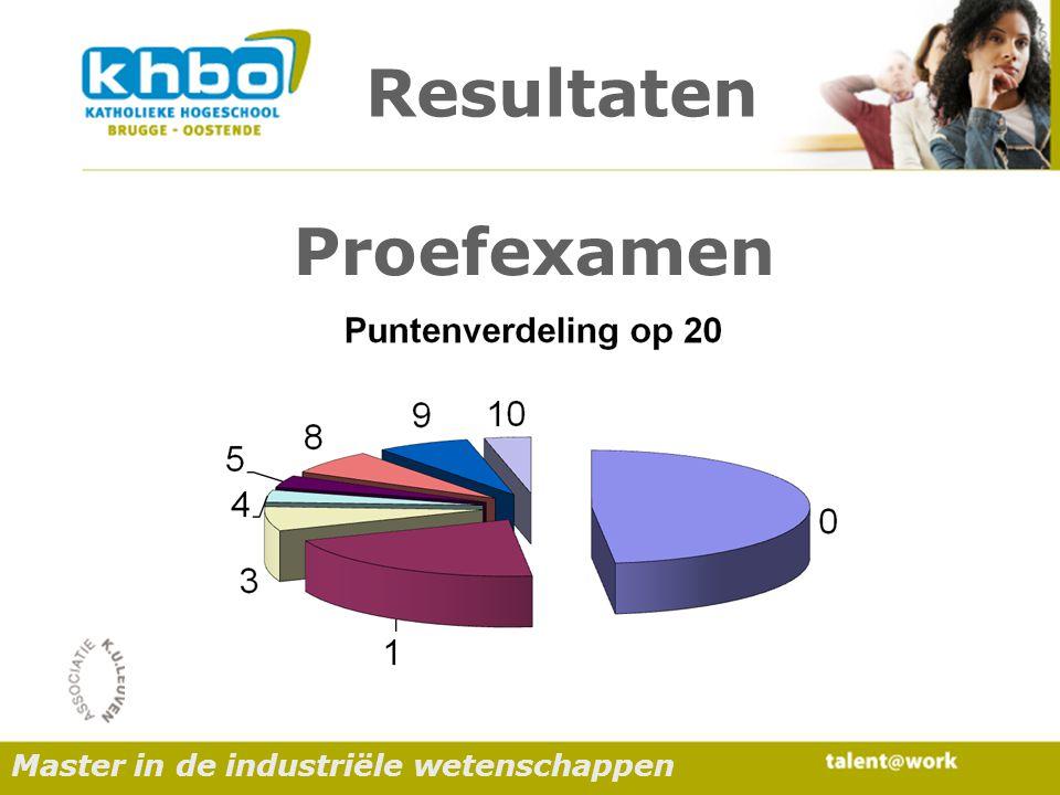 Resultaten Proefexamen Master in de industriële wetenschappen