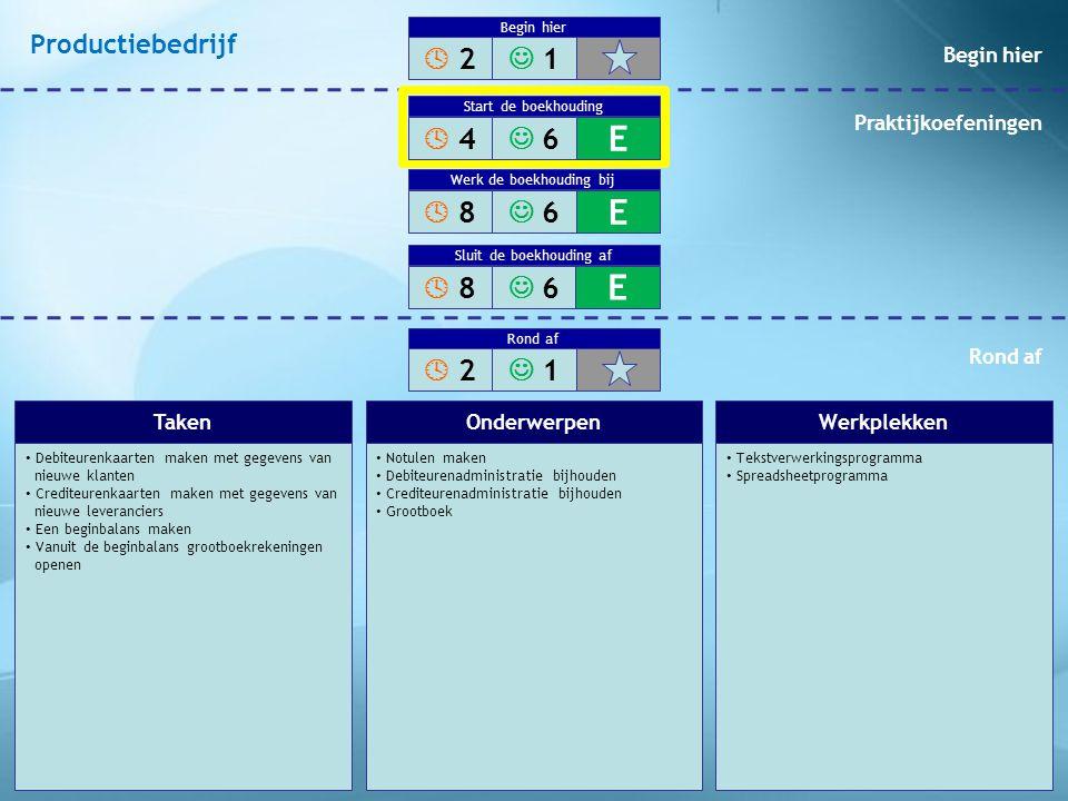 Debiteurenkaarten maken met gegevens van nieuwe klanten Crediteurenkaarten maken met gegevens van nieuwe leveranciers Een beginbalans maken Vanuit de