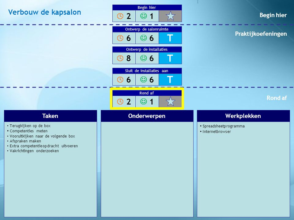 Terugkijken op de box Competenties meten Vooruitkijken naar de volgende box Afspraken maken Extra competentieopdracht uitvoeren Vakrichtingen onderzoe