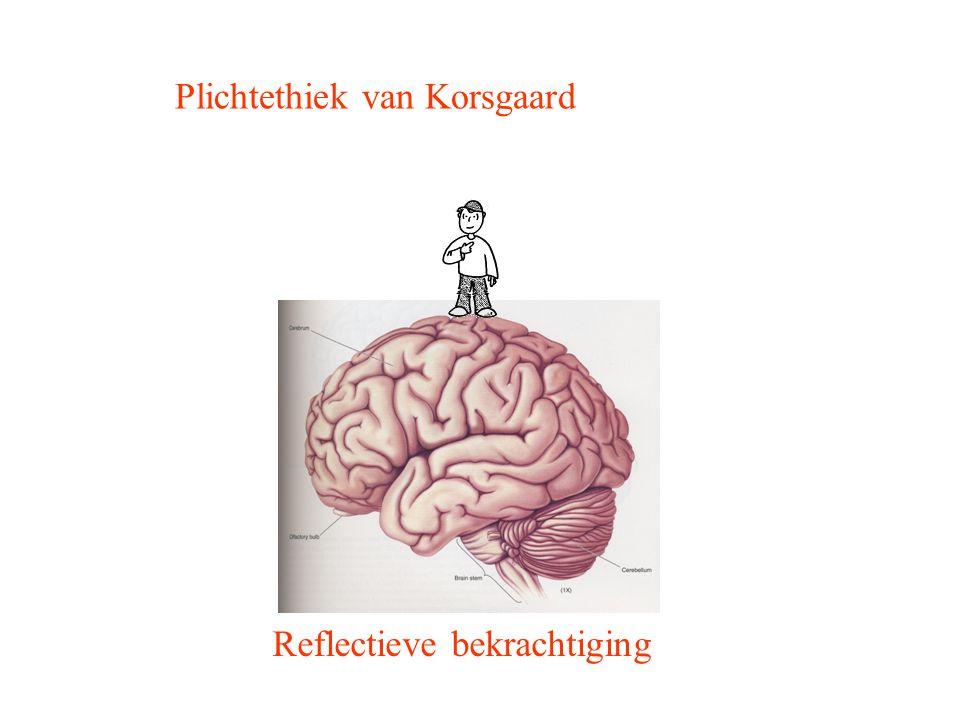 Plichtethiek van Korsgaard Reflectieve bekrachtiging