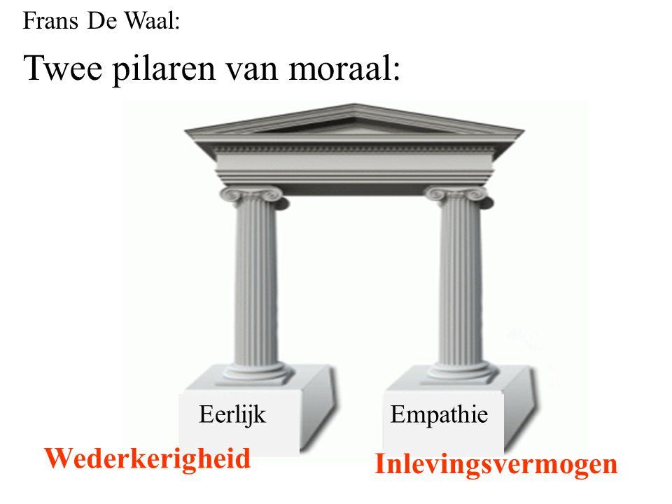 Frans De Waal: Twee pilaren van moraal: EerlijkEmpathie Wederkerigheid Inlevingsvermogen
